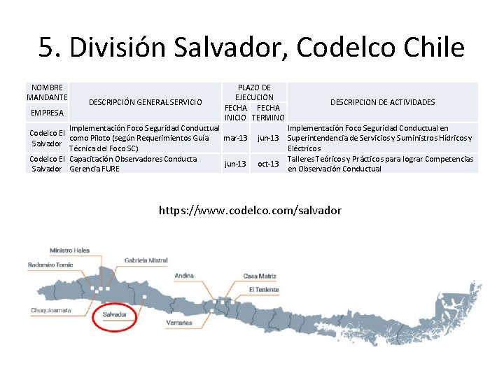 5. División Salvador, Codelco Chile NOMBRE MANDANTE EMPRESA DESCRIPCIÓN GENERAL SERVICIO PLAZO DE EJECUCION