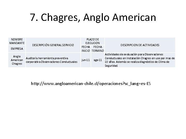 7. Chagres, Anglo American NOMBRE MANDANTE EMPRESA DESCRIPCIÓN GENERAL SERVICIO Anglo Auditoría herramienta preventiva