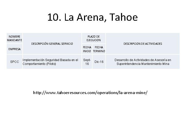 10. La Arena, Tahoe NOMBRE MANDANTE DESCRIPCIÓN GENERAL SERVICIO EMPRESA SPCC Implementación Seguridad Basada