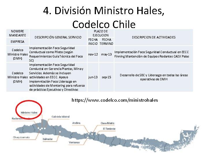 NOMBRE MANDANTE EMPRESA 4. División Ministro Hales, Codelco Chile DESCRIPCIÓN GENERAL SERVICIO PLAZO DE