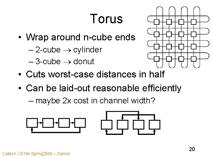 Torus • Wrap around n-cube ends – 2 -cube cylinder – 3 -cube donut