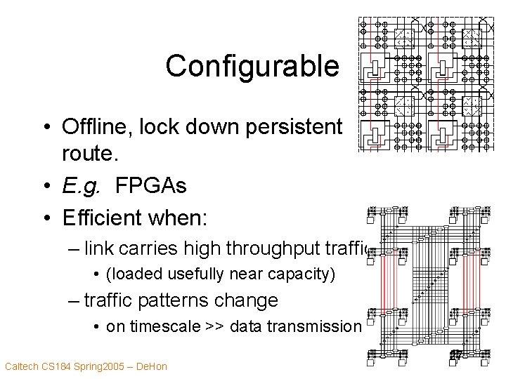 Configurable • Offline, lock down persistent route. • E. g. FPGAs • Efficient when: