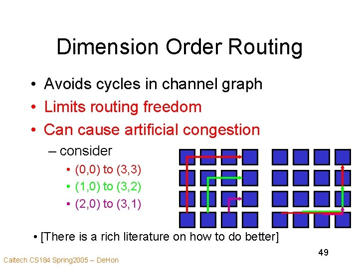 Dimension Order Routing • Avoids cycles in channel graph • Limits routing freedom •