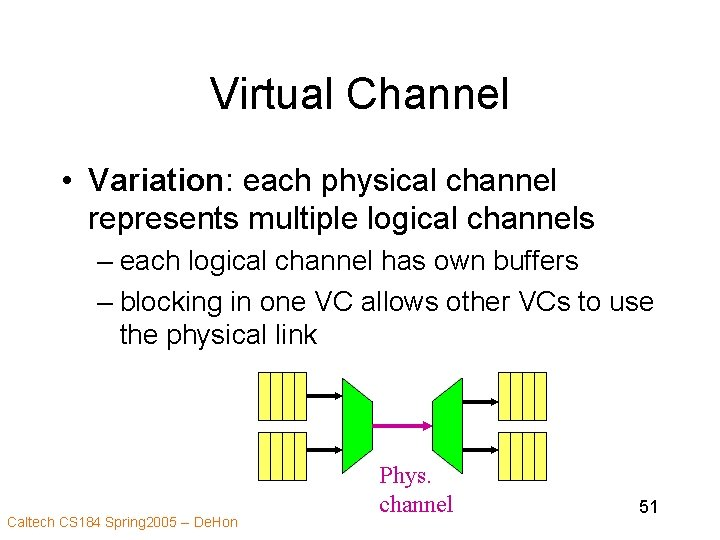 Virtual Channel • Variation: each physical channel represents multiple logical channels – each logical