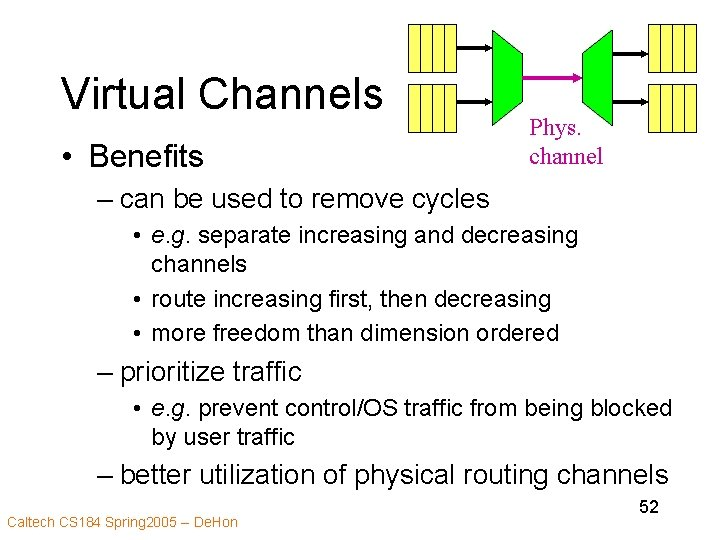 Virtual Channels • Benefits Phys. channel – can be used to remove cycles •