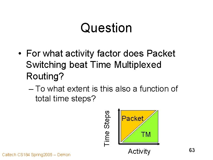 Question • For what activity factor does Packet Switching beat Time Multiplexed Routing? Time