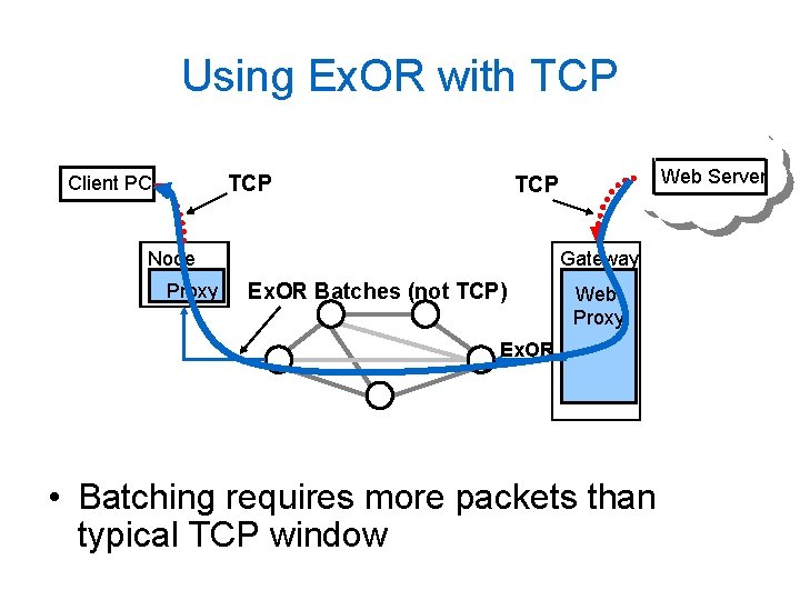 Using Ex. OR with TCP Client PC Node Proxy Web Server TCP Gateway Ex.
