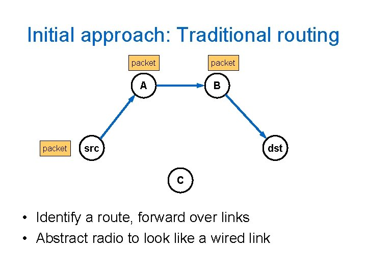 Initial approach: Traditional routing packet A packet B src dst C • Identify a