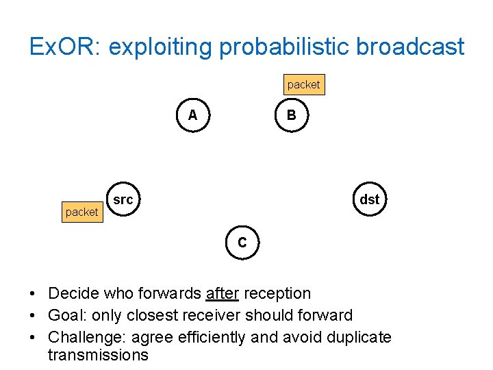 Ex. OR: exploiting probabilistic broadcast packet A packet B src dst C • Decide