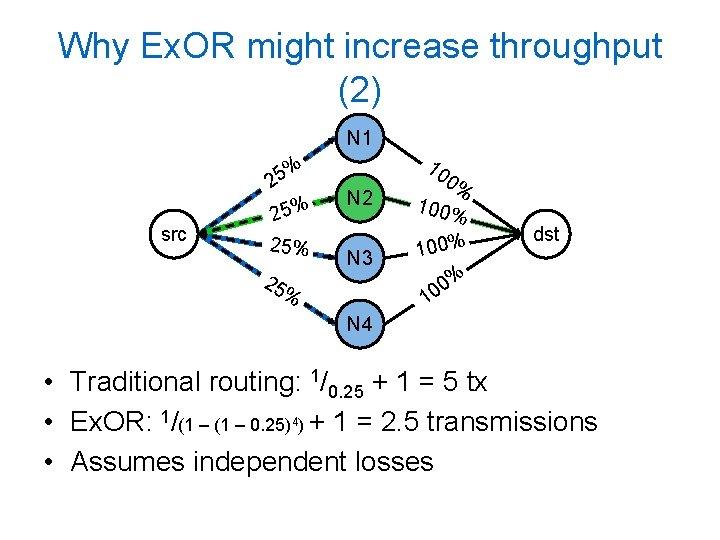 Why Ex. OR might increase throughput (2) N 1 % 5 2 src 25%