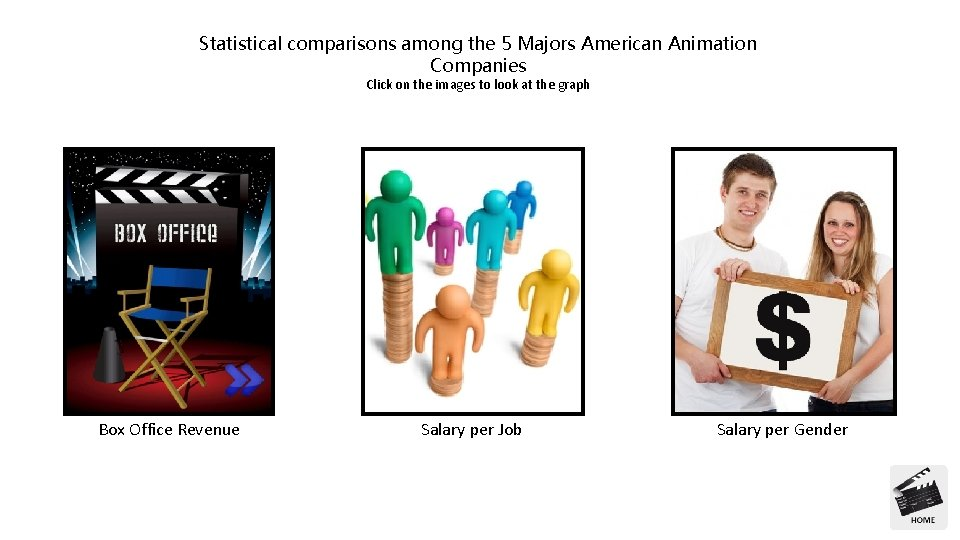 Statistical comparisons among the 5 Majors American Animation Companies Click on the images to