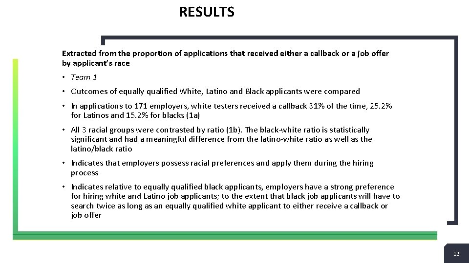 RESULTS Extracted from the proportion of applications that received either a callback or a