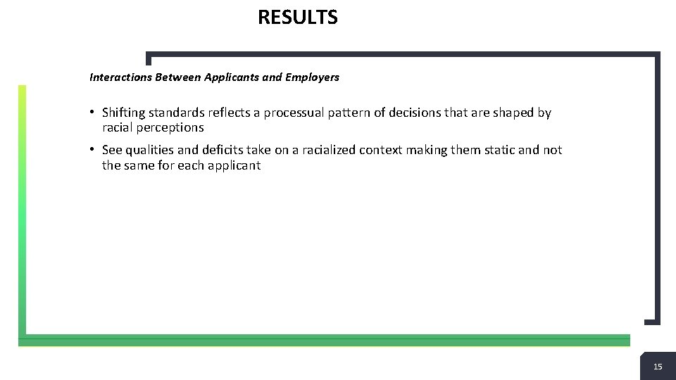 RESULTS Interactions Between Applicants and Employers • Shifting standards reflects a processual pattern of