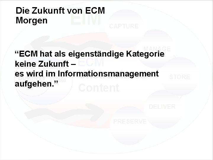 """Die Zukunft von ECM Morgen """"ECM hat als eigenständige Kategorie keine Zukunft – es"""