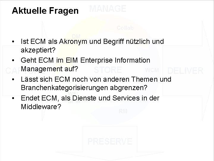 Aktuelle Fragen • Ist ECM als Akronym und Begriff nützlich und akzeptiert? • Geht