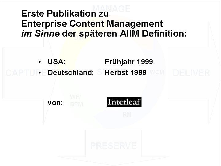 Erste Publikation zu Enterprise Content Management im Sinne der späteren AIIM Definition: • USA: