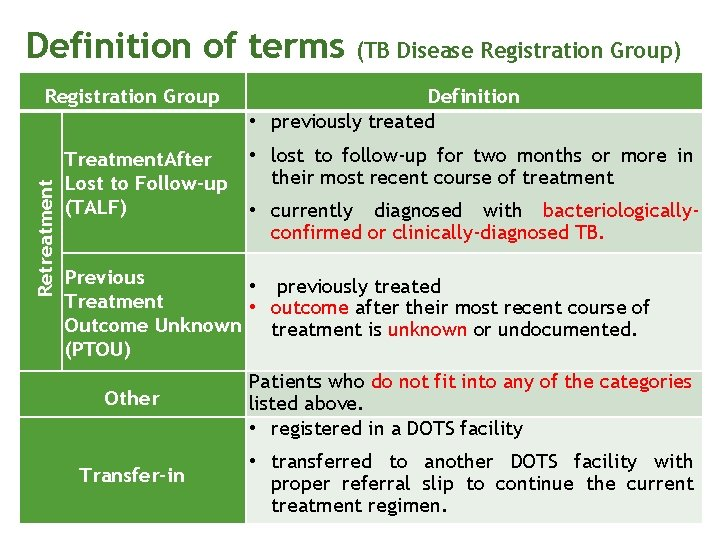 Definition of terms Retreatment Registration Group Treatment. After Lost to Follow-up (TALF) (TB Disease
