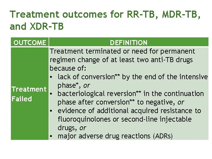 Treatment outcomes for RR-TB, MDR-TB, and XDR-TB OUTCOME DEFINITION Treatment terminated or need for