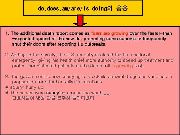 do, does, am/are/is doing의 응용 1. The additional death report comes as fears are