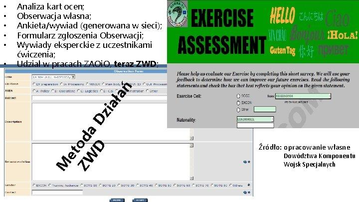 ań zi ał et ZW od a D D • Analiza kart ocen; Obserwacja
