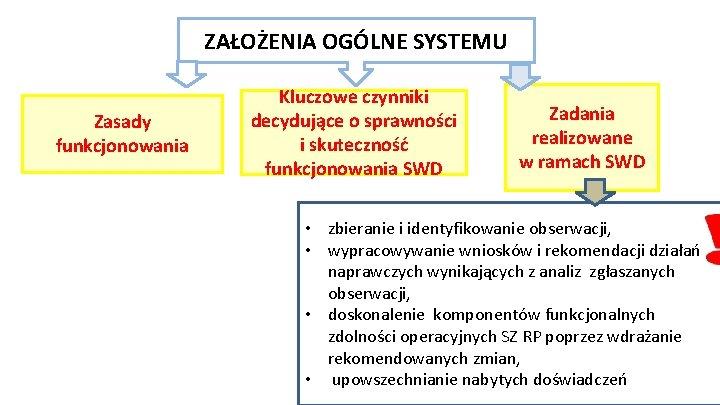 ZAŁOŻENIA OGÓLNE SYSTEMU Zasady funkcjonowania Kluczowe czynniki decydujące o sprawności i skuteczność funkcjonowania SWD
