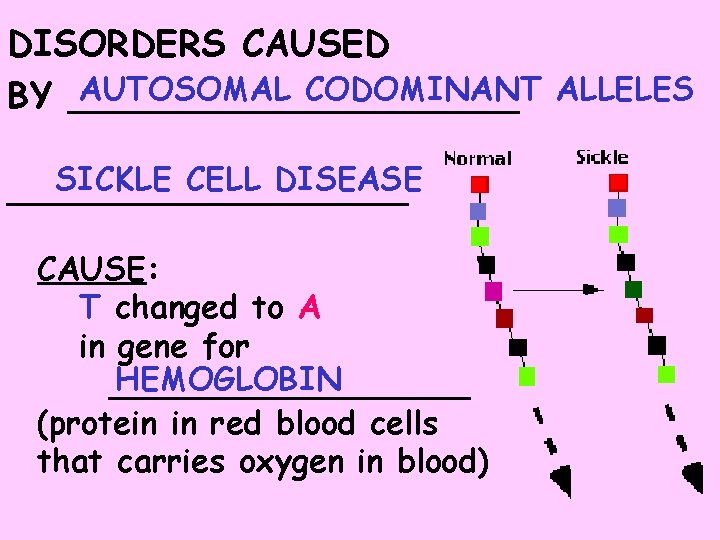 DISORDERS CAUSED AUTOSOMAL CODOMINANT ALLELES BY __________ SICKLE CELL DISEASE __________ CAUSE: T changed