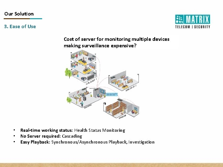 Our Solution 3. Ease of Use Cost of server for monitoring multiple devices making