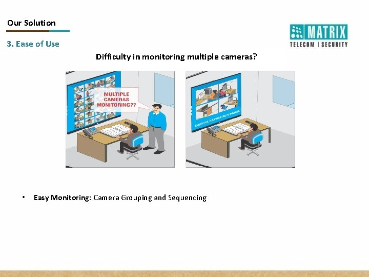 Our Solution 3. Ease of Use Difficulty in monitoring multiple cameras? • Easy Monitoring: