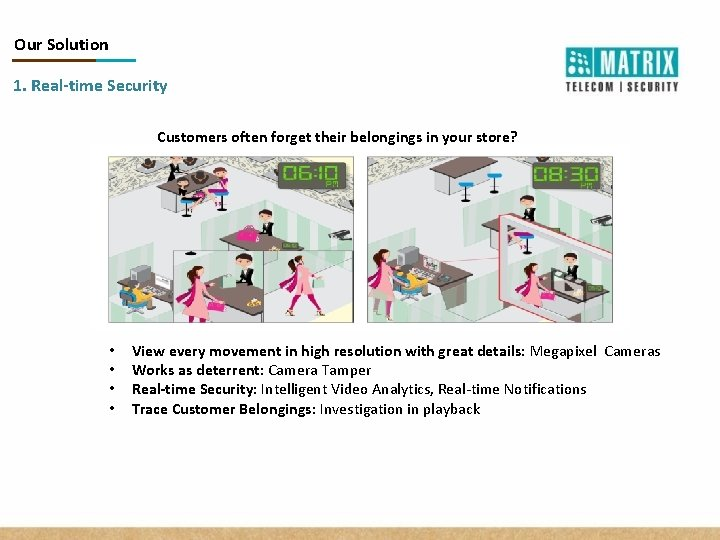 Our Solution 1. Real-time Security Customers often forget their belongings in your store? •