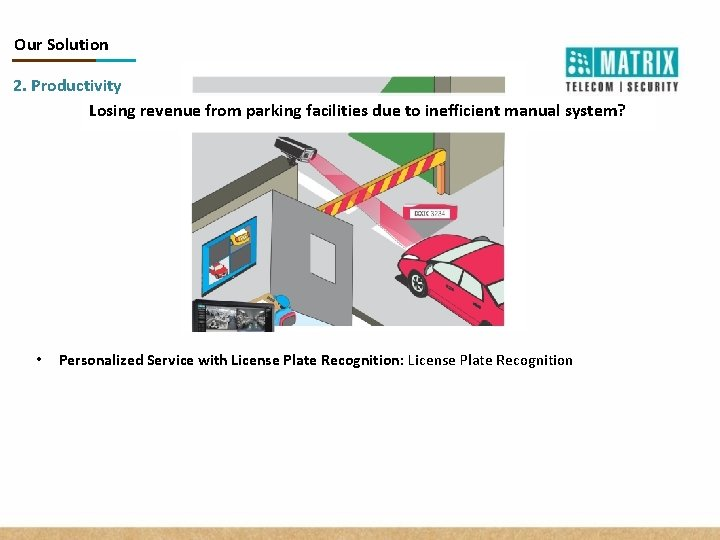 Our Solution 2. Productivity Losing revenue from parking facilities due to inefficient manual system?