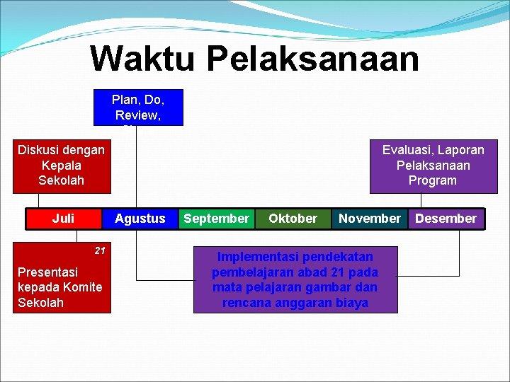 Waktu Pelaksanaan Plan, Do, Review, Share Evaluasi, Laporan Pelaksanaan Program Diskusi dengan Kepala Sekolah