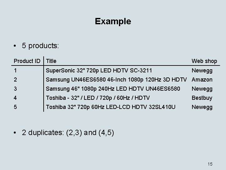 """Example • 5 products: Product ID Title Web shop 1 Super. Sonic 32"""" 720"""