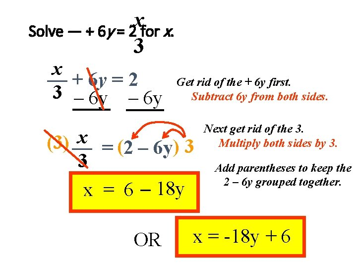 x Solve — + 6 y = 2 for x. 3 x — +
