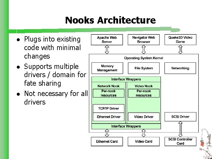 Nooks Architecture l l l Plugs into existing code with minimal changes Supports multiple