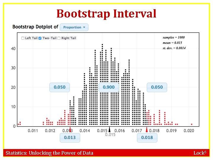 Bootstrap Interval Statistics: Unlocking the Power of Data Lock 5