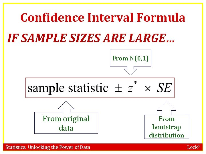 Confidence Interval Formula IF SAMPLE SIZES ARE LARGE… From N(0, 1) From original data