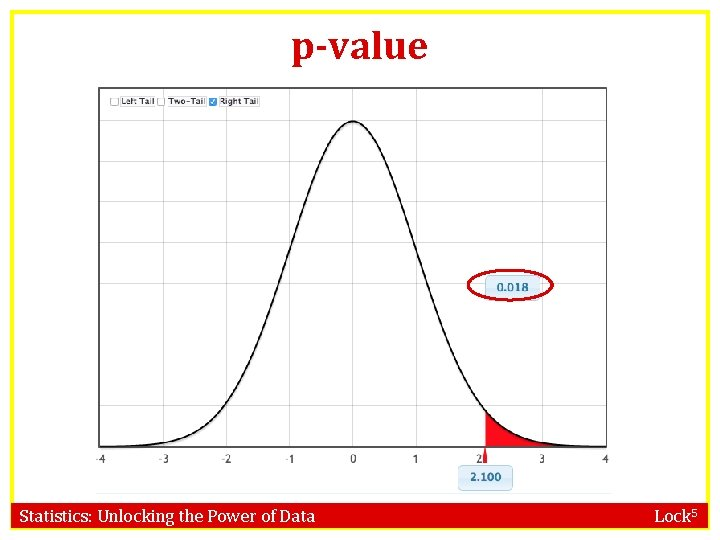 p-value Statistics: Unlocking the Power of Data Lock 5