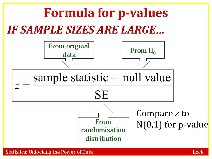 Formula for p-values IF SAMPLE SIZES ARE LARGE… From original data From randomization distribution