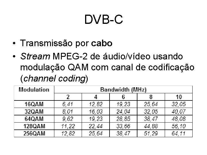 DVB-C • Transmissão por cabo • Stream MPEG-2 de áudio/vídeo usando modulação QAM com