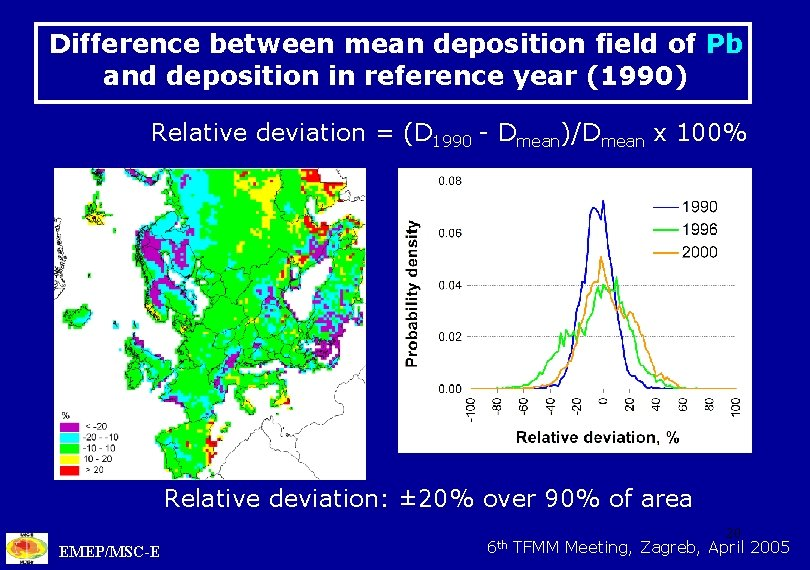 Difference between mean deposition field of Pb and deposition in reference year (1990) Relative