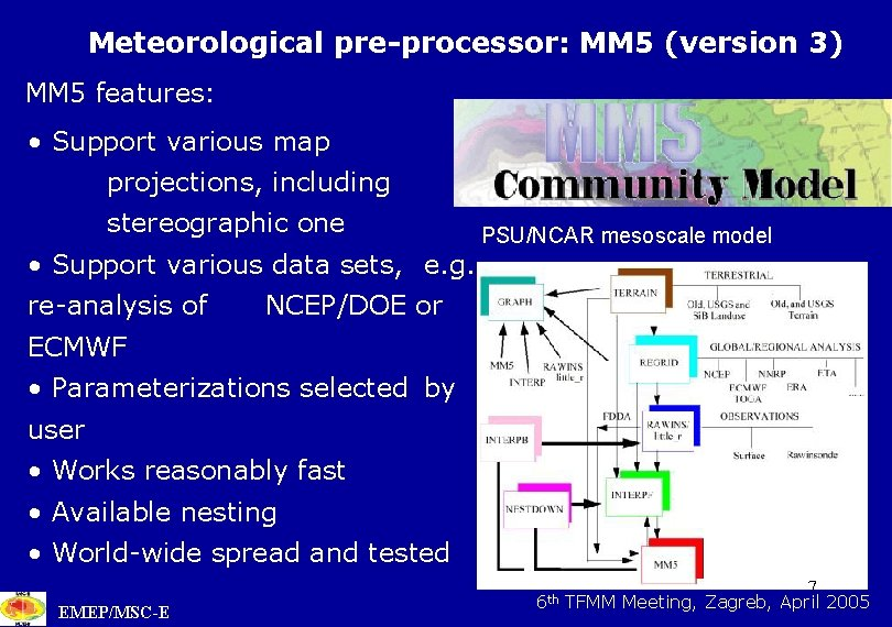 Meteorological pre-processor: MM 5 (version 3) MM 5 features: • Support various map projections,
