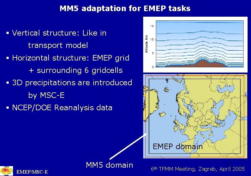 MM 5 adaptation for EMEP tasks § Vertical structure: Like in transport model §