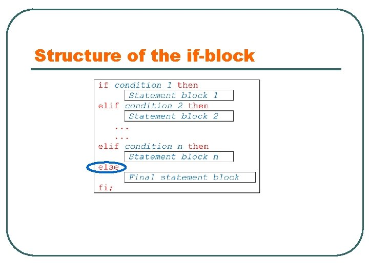 Structure of the if-block