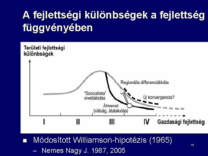 A fejlettségi különbségek a fejlettség függvényében n Módosított Williamson-hipotézis (1965) – Nemes Nagy J.