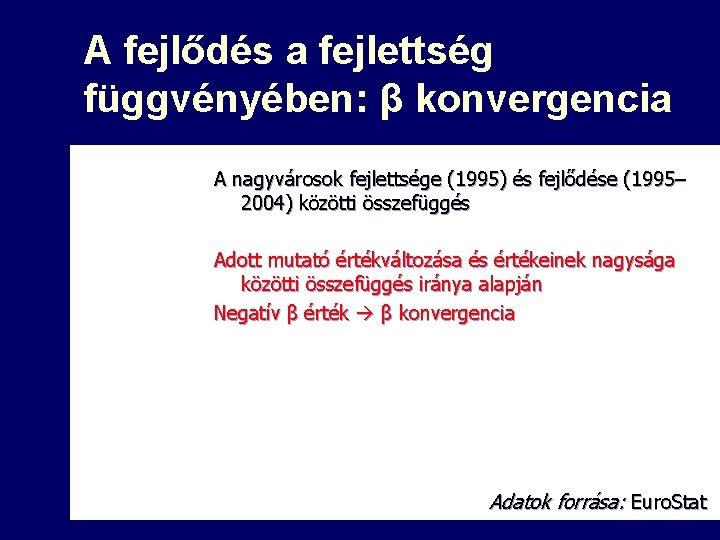 A fejlődés a fejlettség függvényében: β konvergencia A nagyvárosok fejlettsége (1995) és fejlődése (1995–