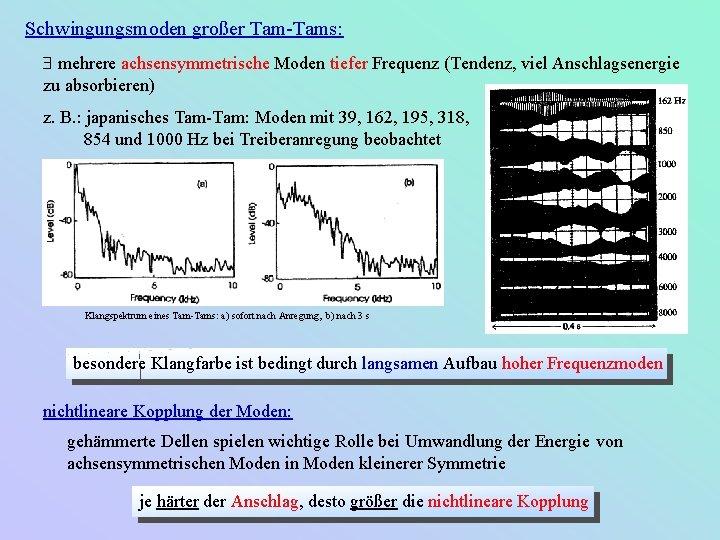 Schwingungsmoden großer Tam-Tams: $ mehrere achsensymmetrische Moden tiefer Frequenz (Tendenz, viel Anschlagsenergie zu absorbieren)