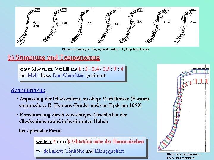 Glockenverformung bei Biegungsmoden mit m = 3 (Computerrechnung) b) Stimmung und Temperierung erste Moden