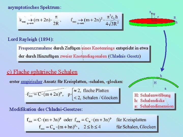 asymptotisches Spektrum: z j r R h Lord Rayleigh (1894): Frequenzzunahme durch Zufügen eines