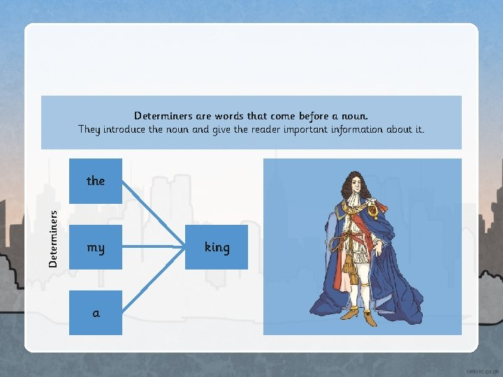 Determiners are words that come before a noun. They introduce the noun and give
