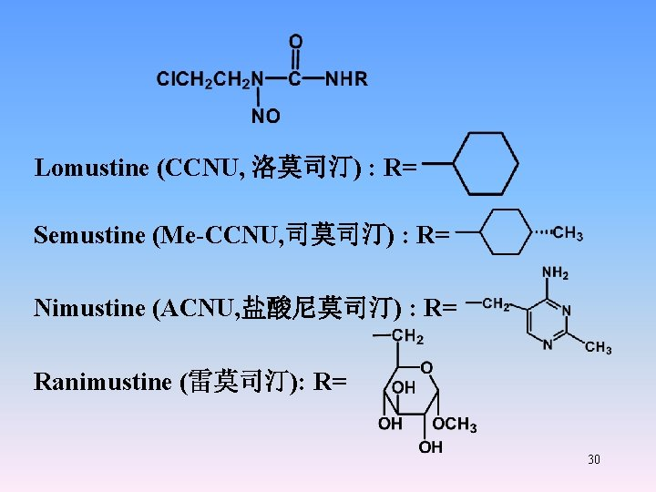 Lomustine (CCNU, 洛莫司汀) : R= Semustine (Me-CCNU, 司莫司汀) : R= Nimustine (ACNU, 盐酸尼莫司汀) :